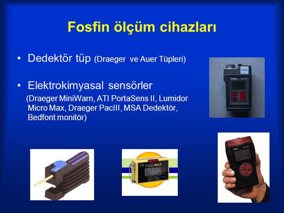 Fosfin ölçüm cihazları