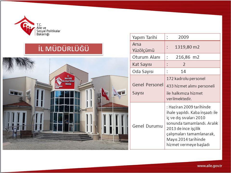 İL MÜDÜRLÜĞÜ : 2009 Yapım Tarihi Arsa Yüzölçümü : 1319,80 m2