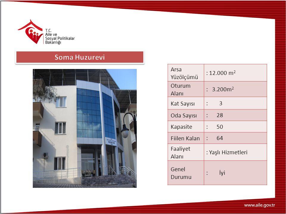Soma Huzurevi Arsa Yüzölçümü : 12.000 m2 Oturum Alanı : 3.200m2 : 3