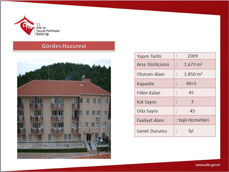 Gördes Huzurevi : 2009 Yapım Tarihi : 1.673 m2 Arsa Yüzölçümü