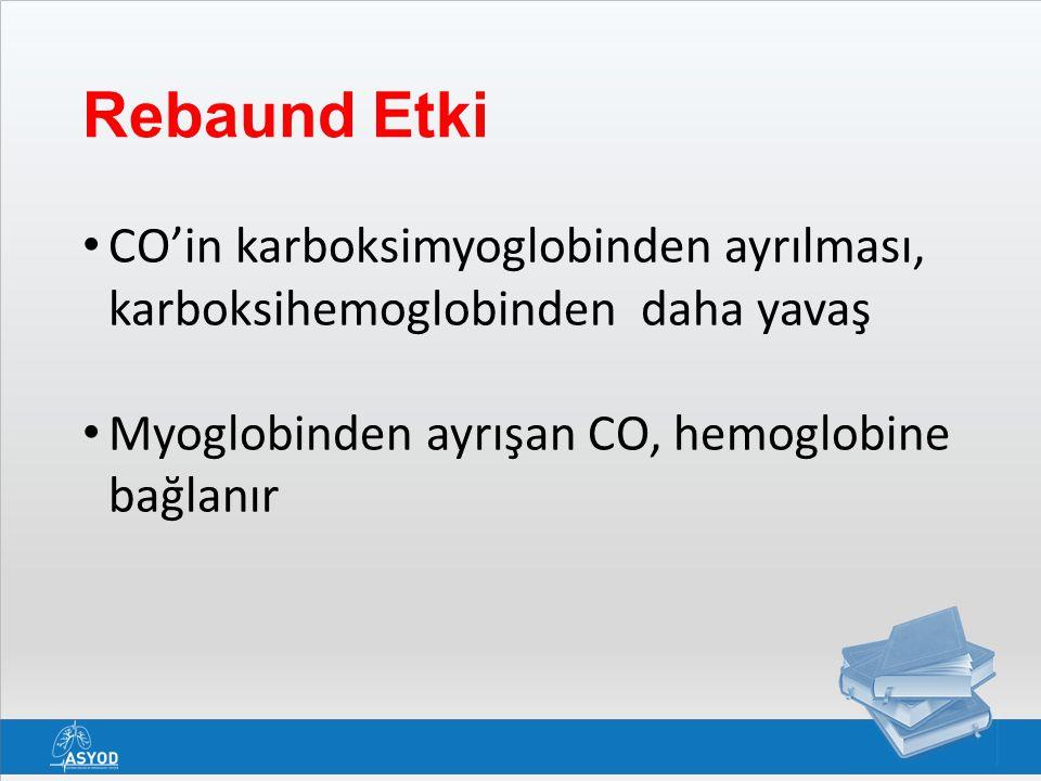 Rebaund Etki CO'in karboksimyoglobinden ayrılması, karboksihemoglobinden daha yavaş.