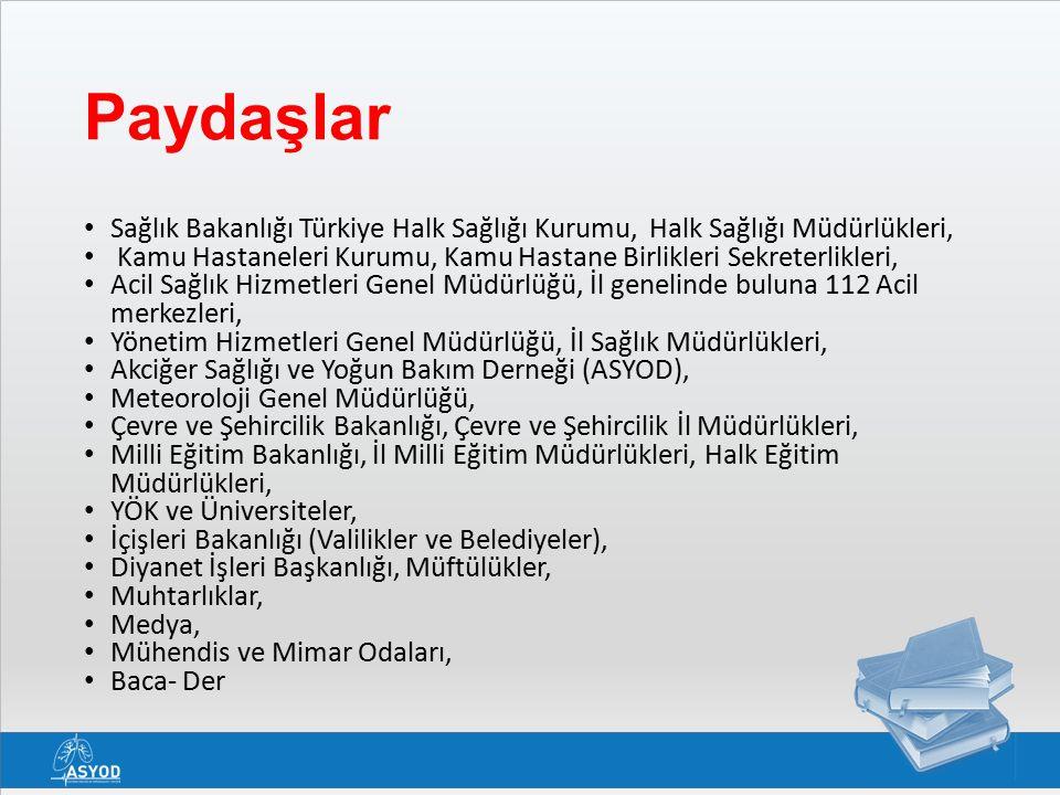 Paydaşlar Sağlık Bakanlığı Türkiye Halk Sağlığı Kurumu, Halk Sağlığı Müdürlükleri,