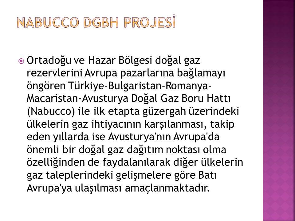 NABUCCO DGBH PROJESİ