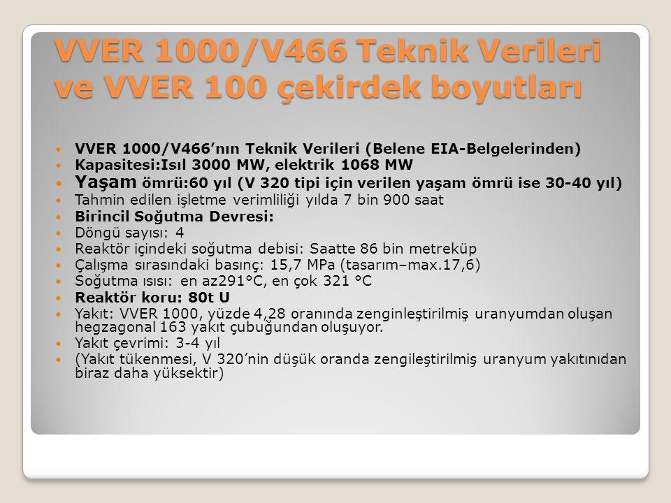 VVER 1000/V466 Teknik Verileri ve VVER 100 çekirdek boyutları