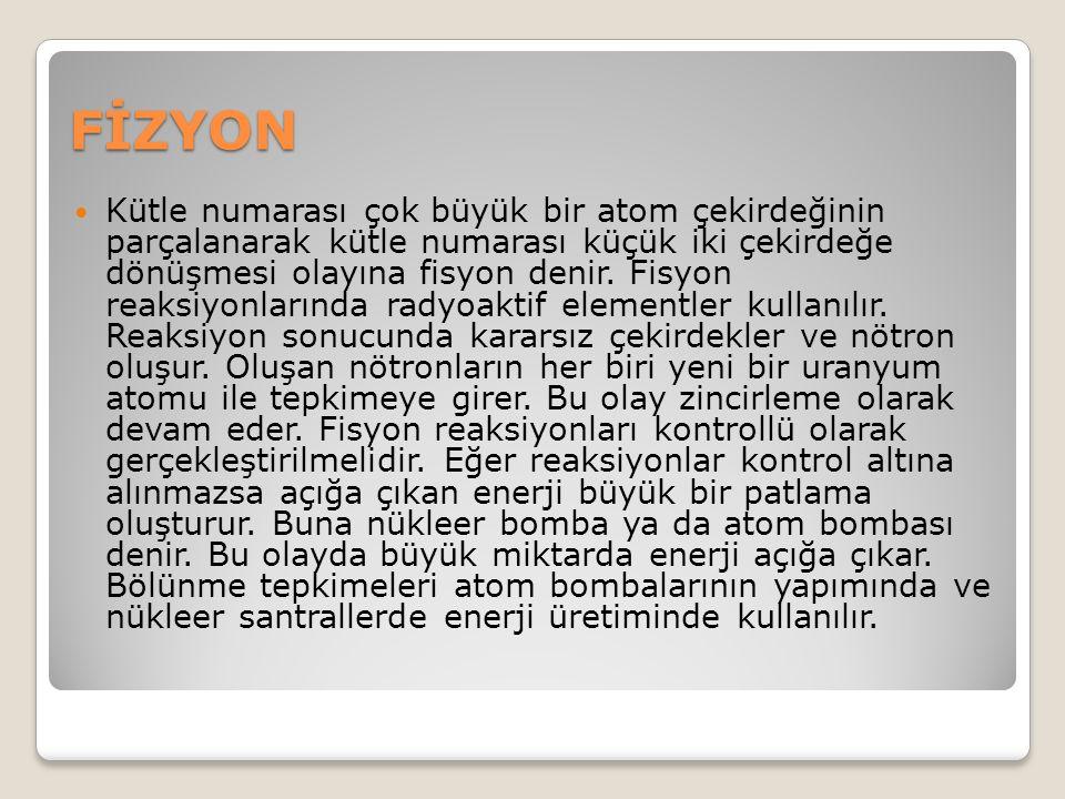 FİZYON