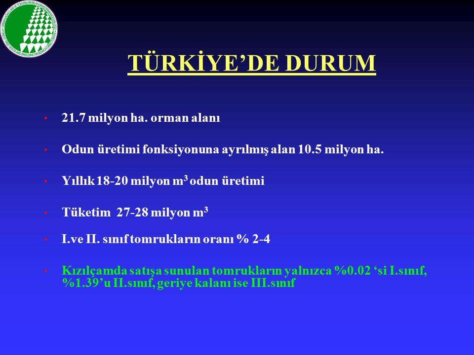 TÜRKİYE'DE DURUM 21.7 milyon ha. orman alanı