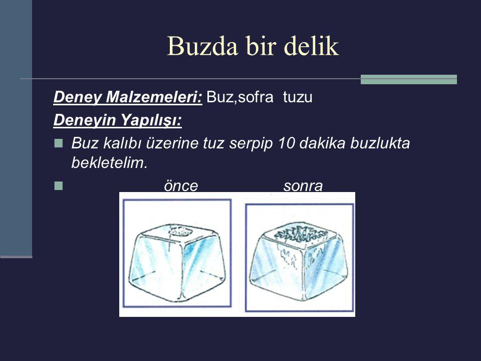 Buzda bir delik Deney Malzemeleri: Buz,sofra tuzu Deneyin Yapılışı: