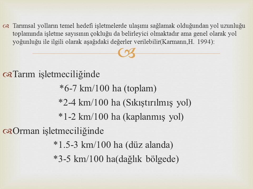 Tarım işletmeciliğinde *6-7 km/100 ha (toplam)
