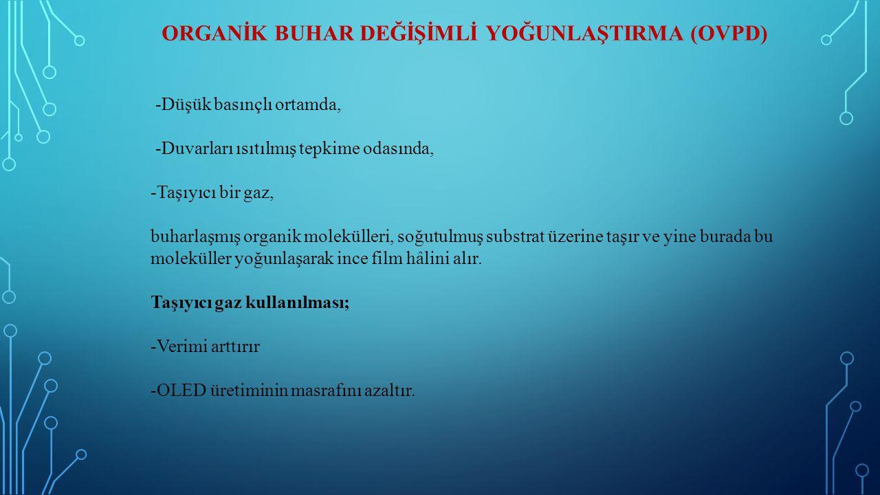 ORGANİK BUHAR DEĞİŞİMLİ YOĞUNLAŞTIRMA (OVPD)