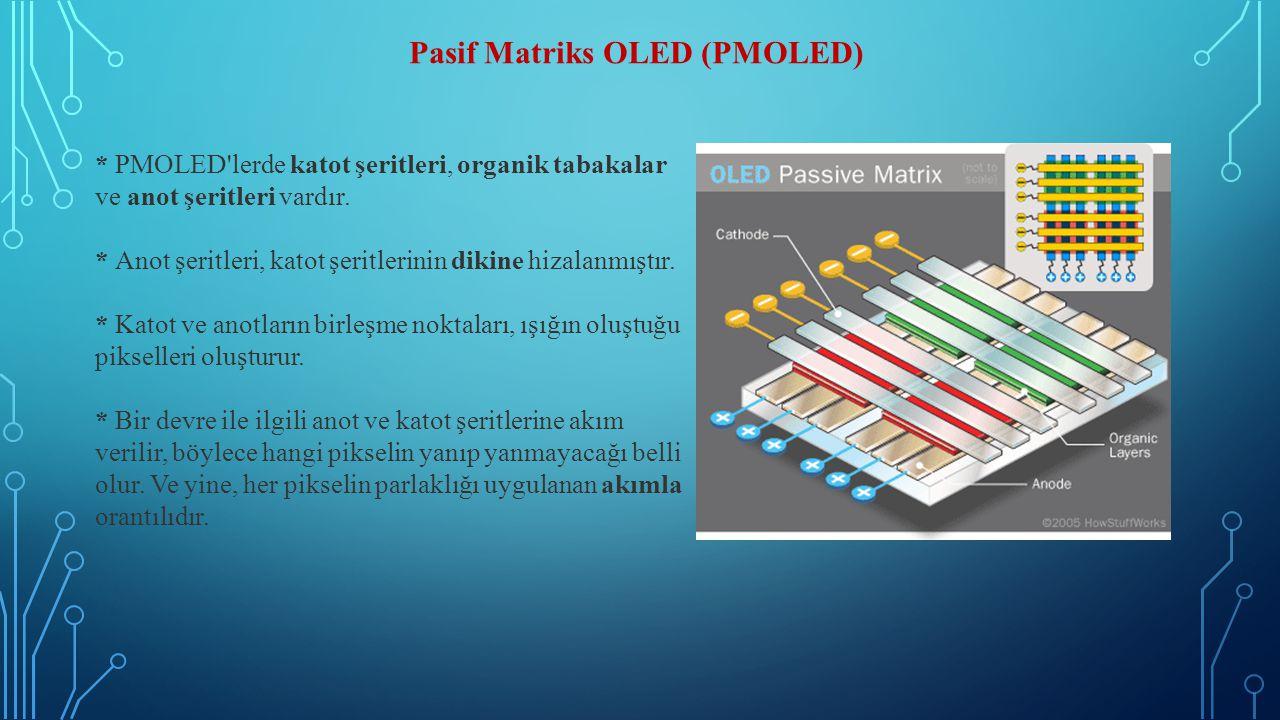 Pasif Matriks OLED (PMOLED)