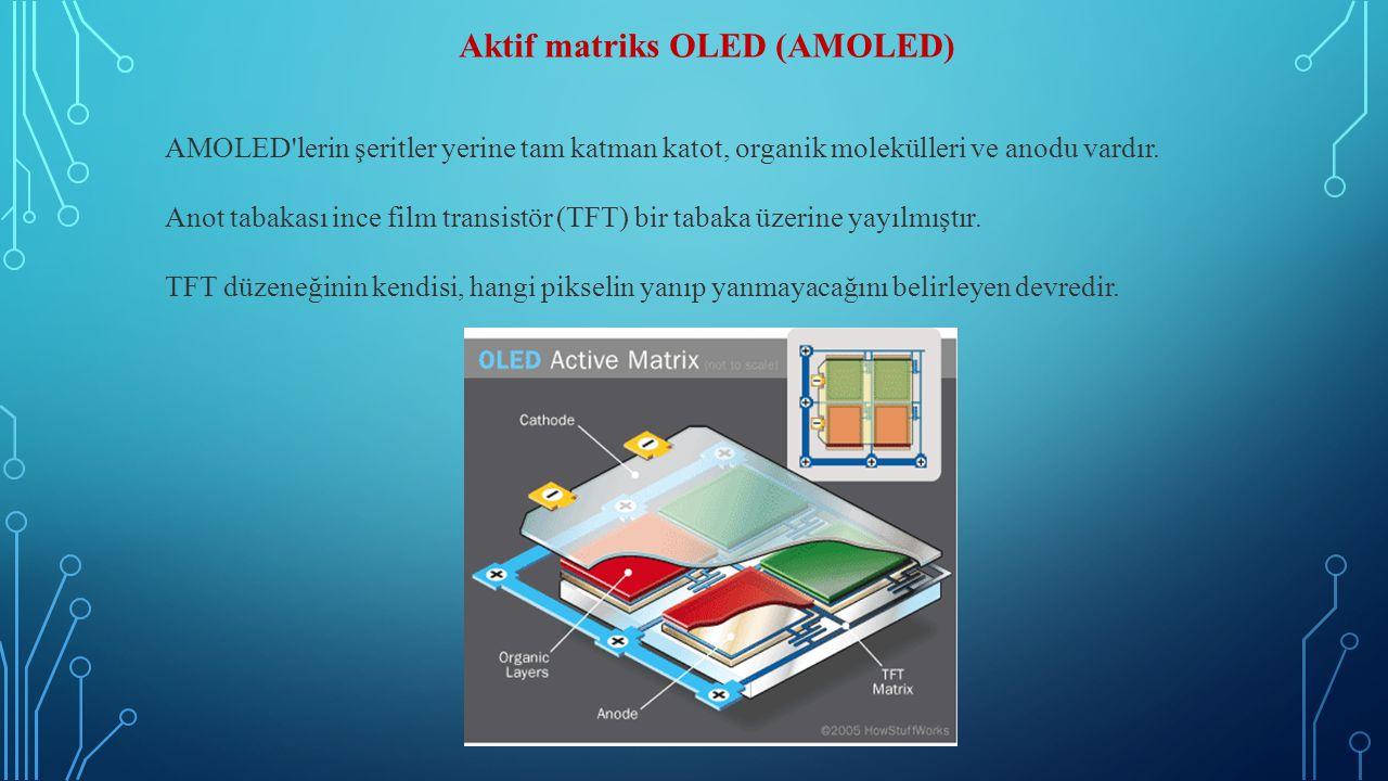 Aktif matriks OLED (AMOLED)
