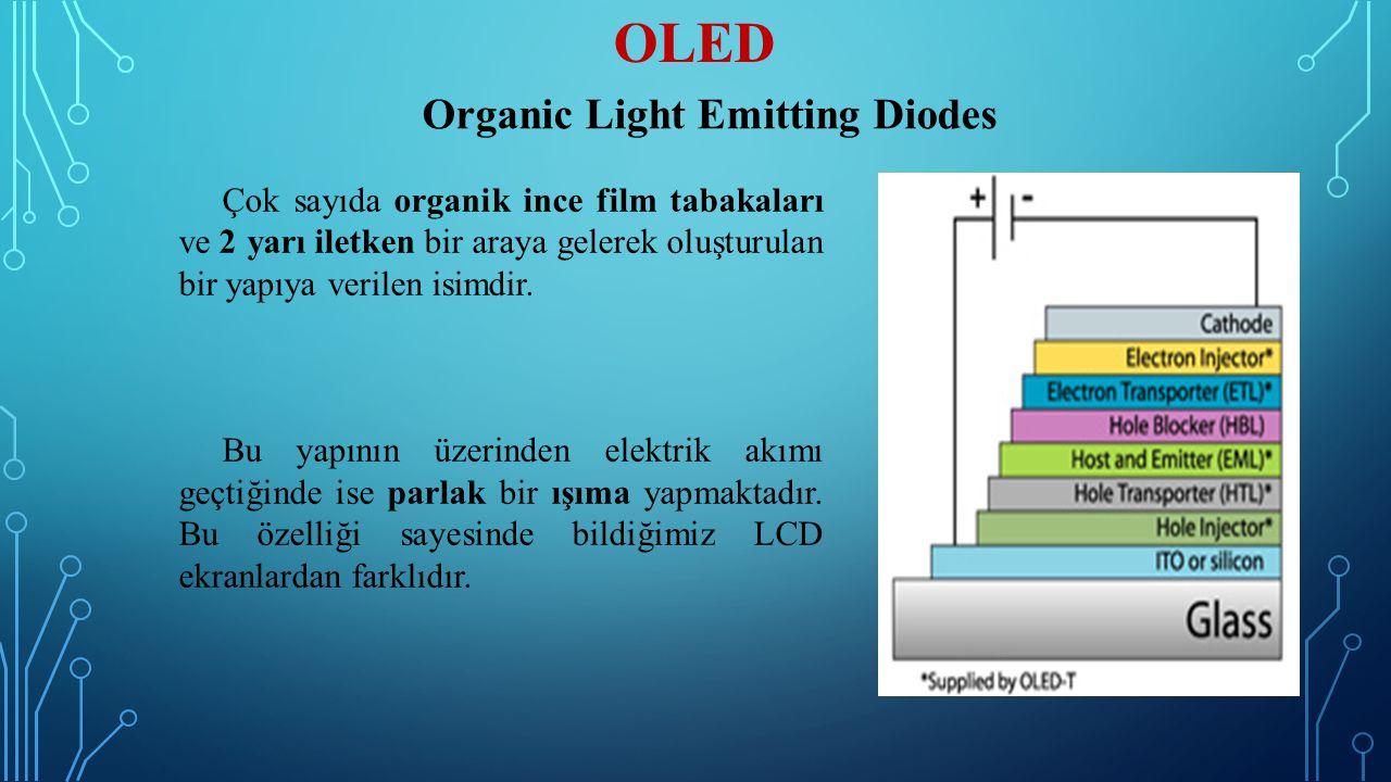 OLED Organic Light Emitting Diodes