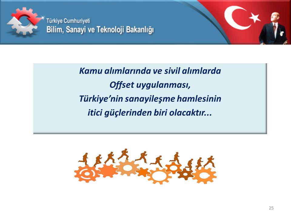 Kamu alımlarında ve sivil alımlarda Offset uygulanması, Türkiye'nin sanayileşme hamlesinin itici güçlerinden biri olacaktır...