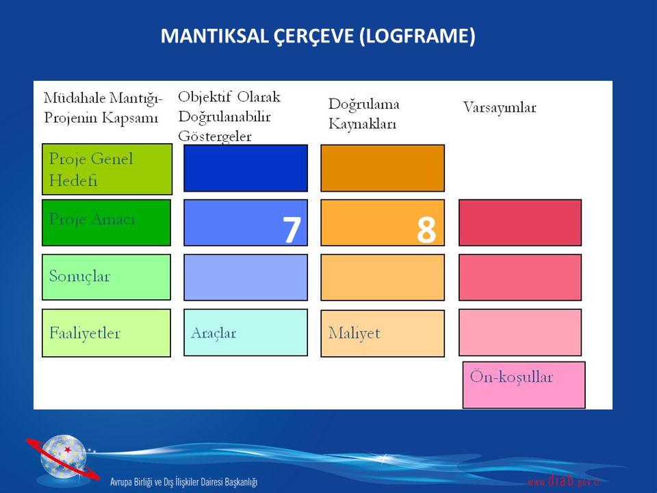 MANTIKSAL ÇERÇEVE (LOGFRAME)