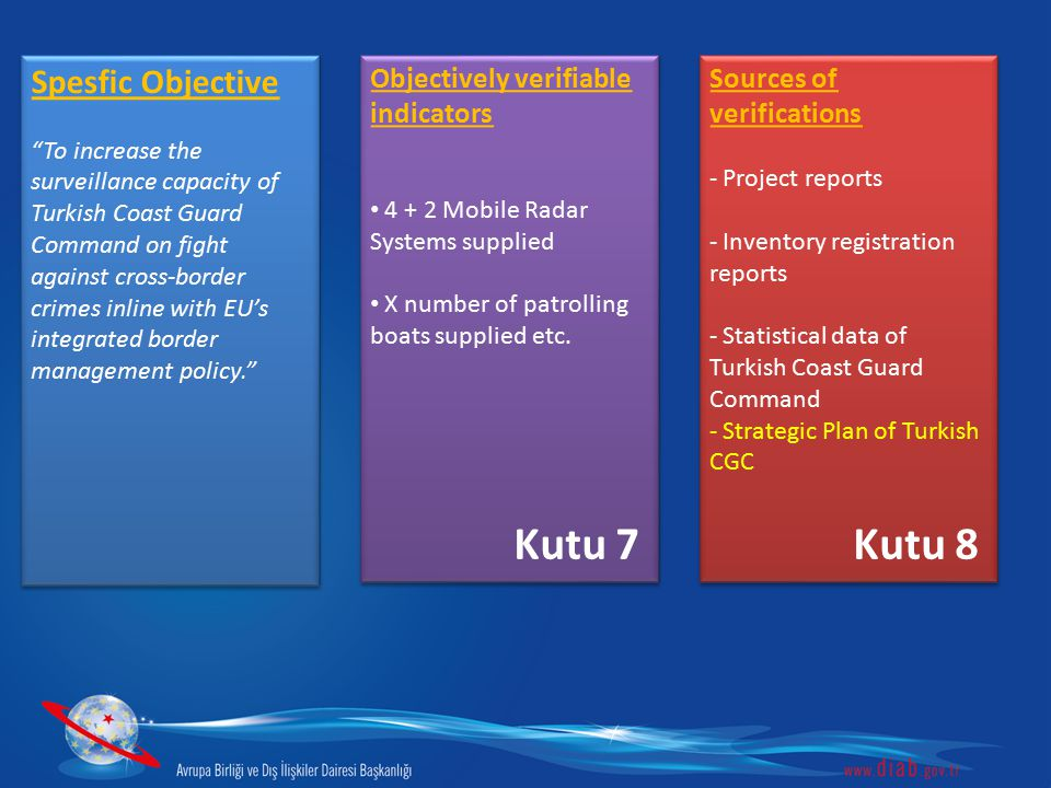 Kutu 7 Kutu 8 Spesfic Objective Objectively verifiable indicators