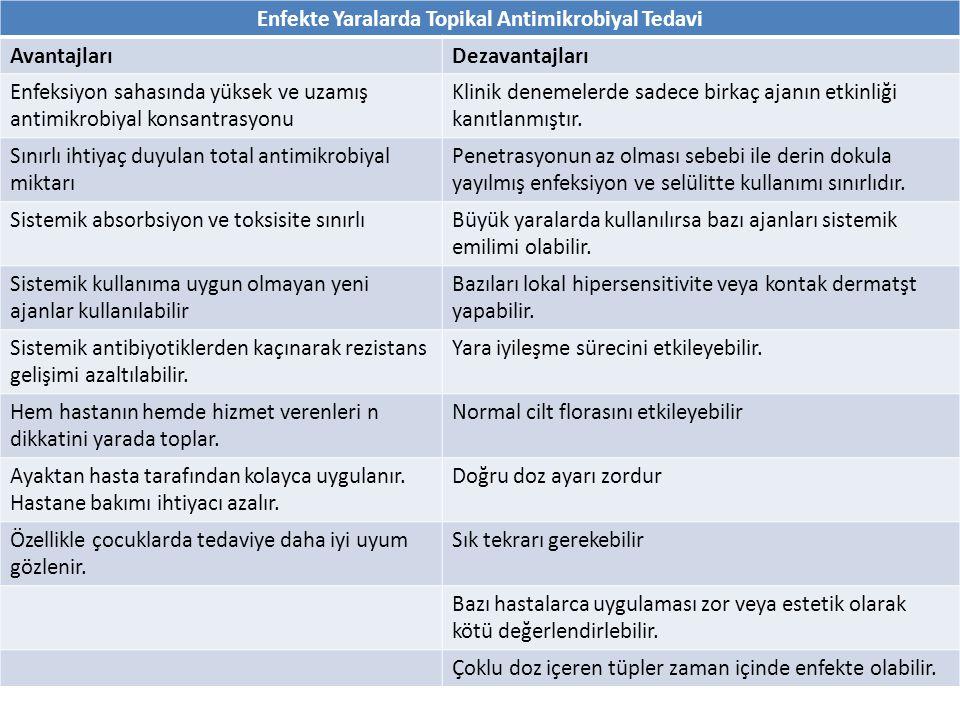Enfekte Yaralarda Topikal Antimikrobiyal Tedavi