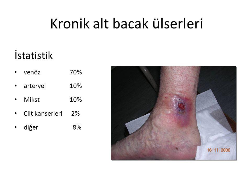 Kronik alt bacak ülserleri