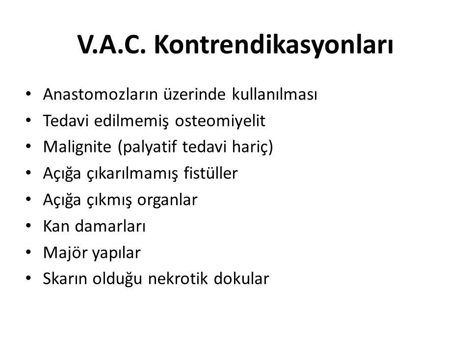 V.A.C. Kontrendikasyonları