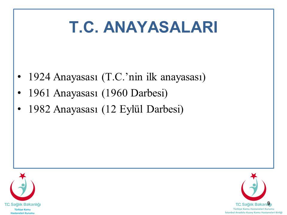 T.C. ANAYASALARI 1924 Anayasası (T.C.'nin ilk anayasası)