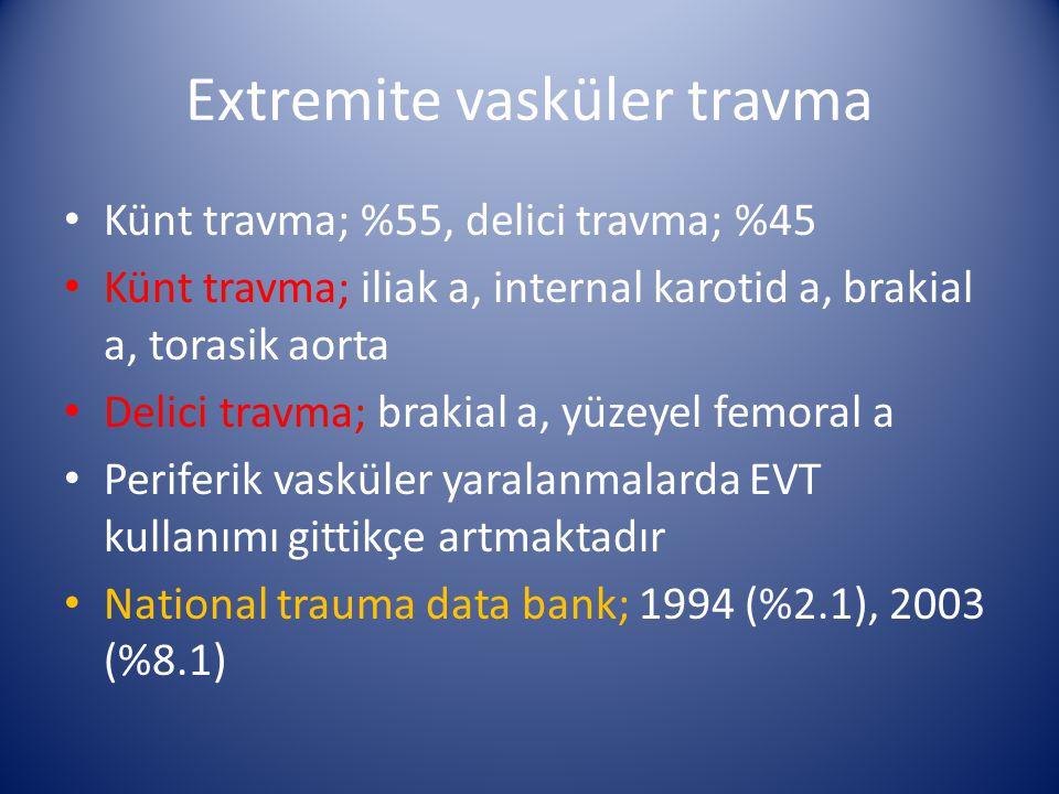 Extremite vasküler travma