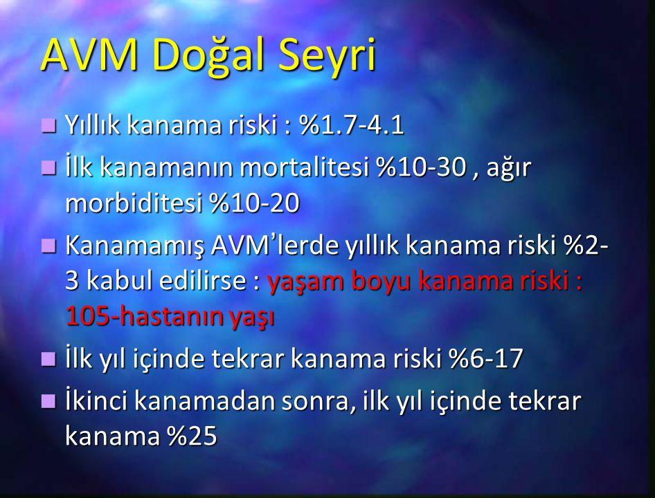 AVM Doğal Seyri Yıllık kanama riski : %1.7-4.1
