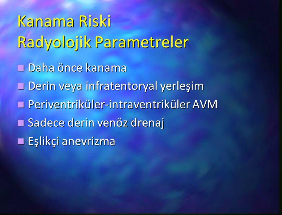 Kanama Riski Radyolojik Parametreler