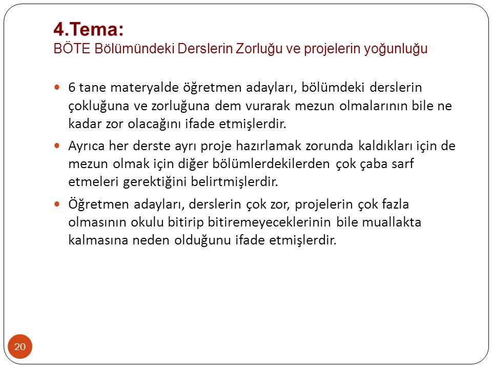 4.Tema: BÖTE Bölümündeki Derslerin Zorluğu ve projelerin yoğunluğu