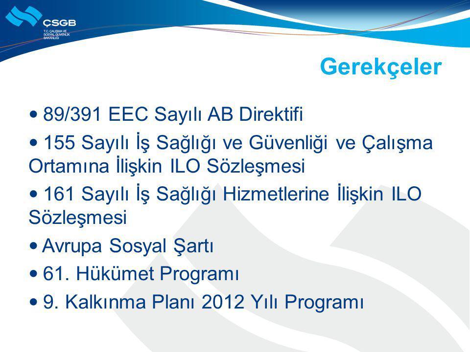 Gerekçeler 89/391 EEC Sayılı AB Direktifi