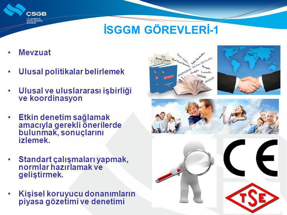 İSGGM GÖREVLERİ-1 Mevzuat Ulusal politikalar belirlemek