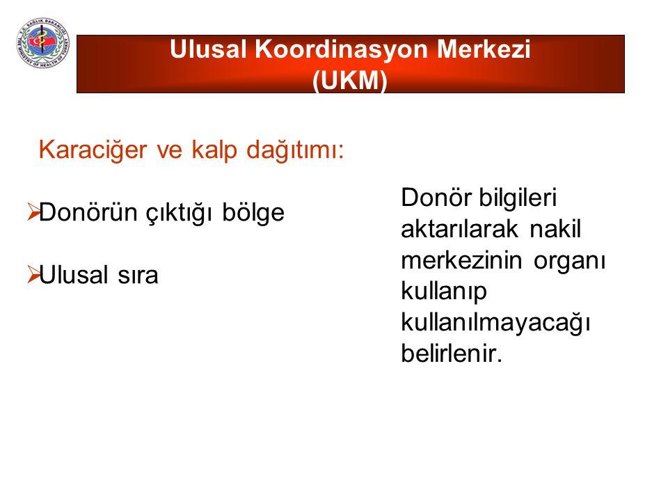 Ulusal Koordinasyon Merkezi (UKM)