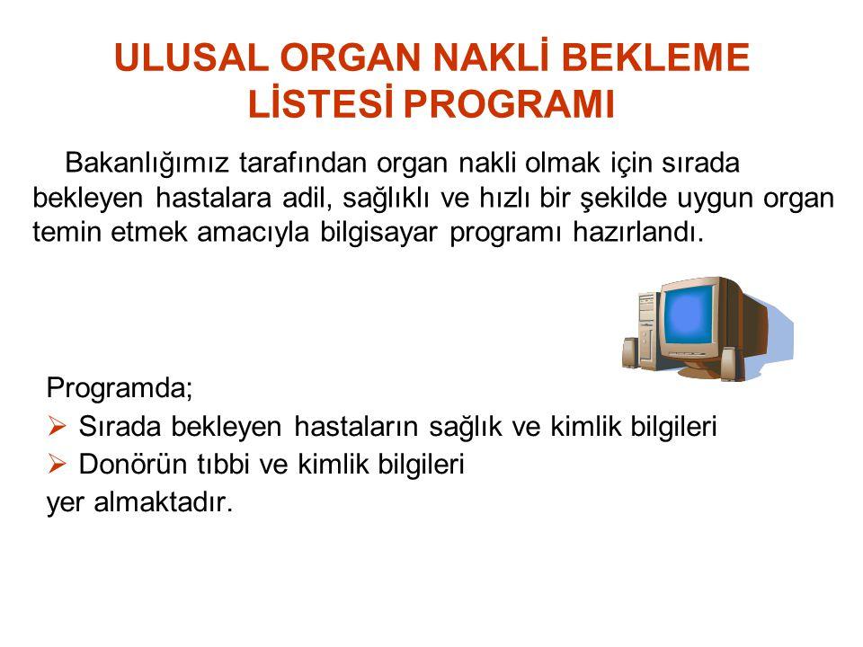 ULUSAL ORGAN NAKLİ BEKLEME LİSTESİ PROGRAMI