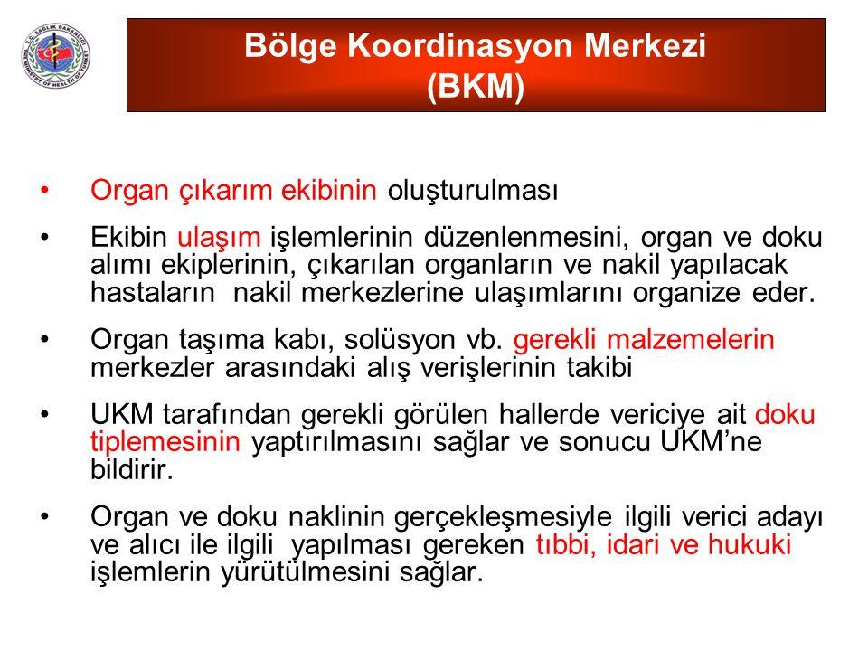 Bölge Koordinasyon Merkezi (BKM)