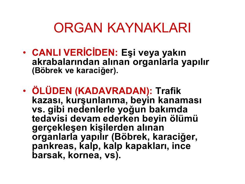 ORGAN KAYNAKLARI CANLI VERİCİDEN: Eşi veya yakın akrabalarından alınan organlarla yapılır (Böbrek ve karaciğer).