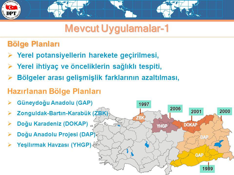 Mevcut Uygulamalar-1 Bölge Planları Hazırlanan Bölge Planları