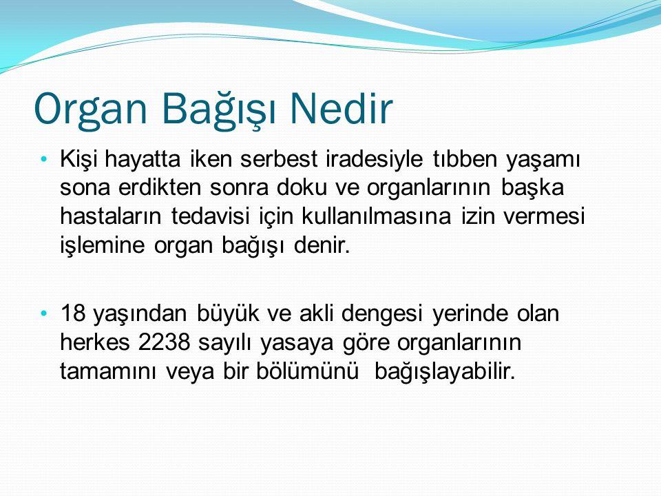Organ Bağışı Nedir