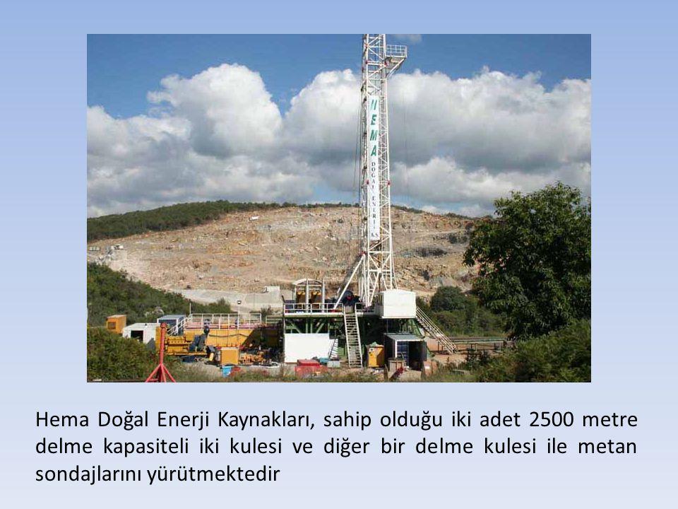 Hema Doğal Enerji Kaynakları, sahip olduğu iki adet 2500 metre delme kapasiteli iki kulesi ve diğer bir delme kulesi ile metan sondajlarını yürütmektedir