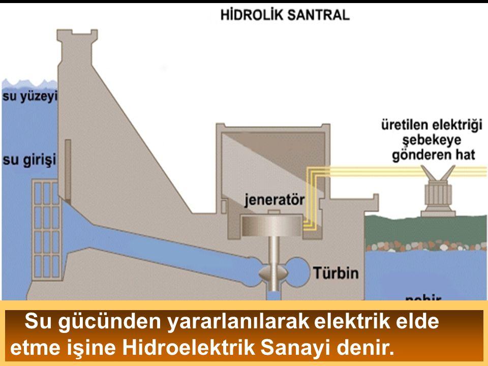Su gücünden yararlanılarak elektrik elde etme işine Hidroelektrik Sanayi denir.