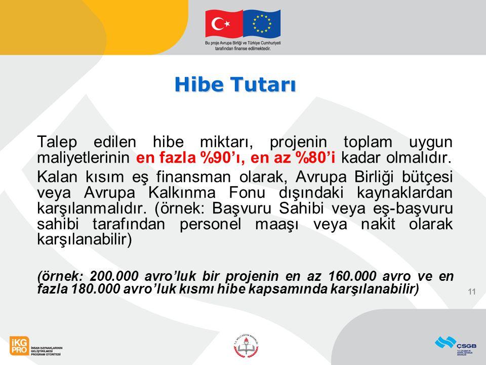 Hibe Tutarı Talep edilen hibe miktarı, projenin toplam uygun maliyetlerinin en fazla %90'ı, en az %80'i kadar olmalıdır.