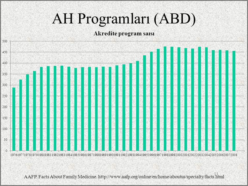 AH Programları (ABD) AAFP. Facts About Family Medicine.
