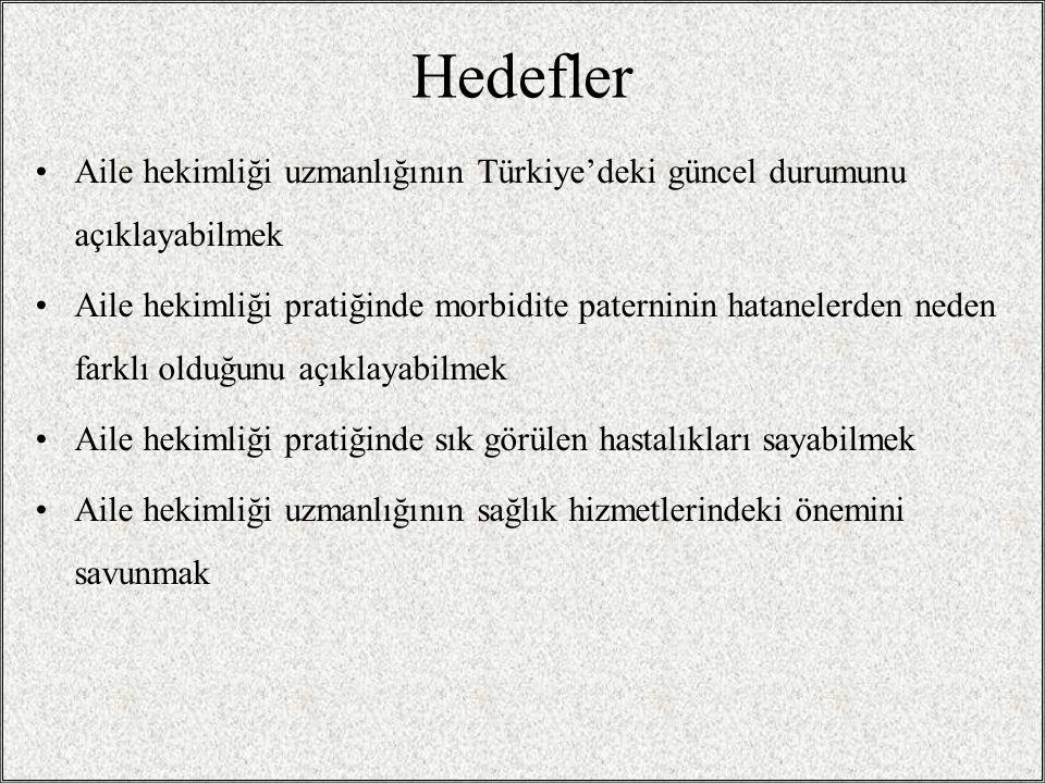 Hedefler Aile hekimliği uzmanlığının Türkiye'deki güncel durumunu açıklayabilmek.
