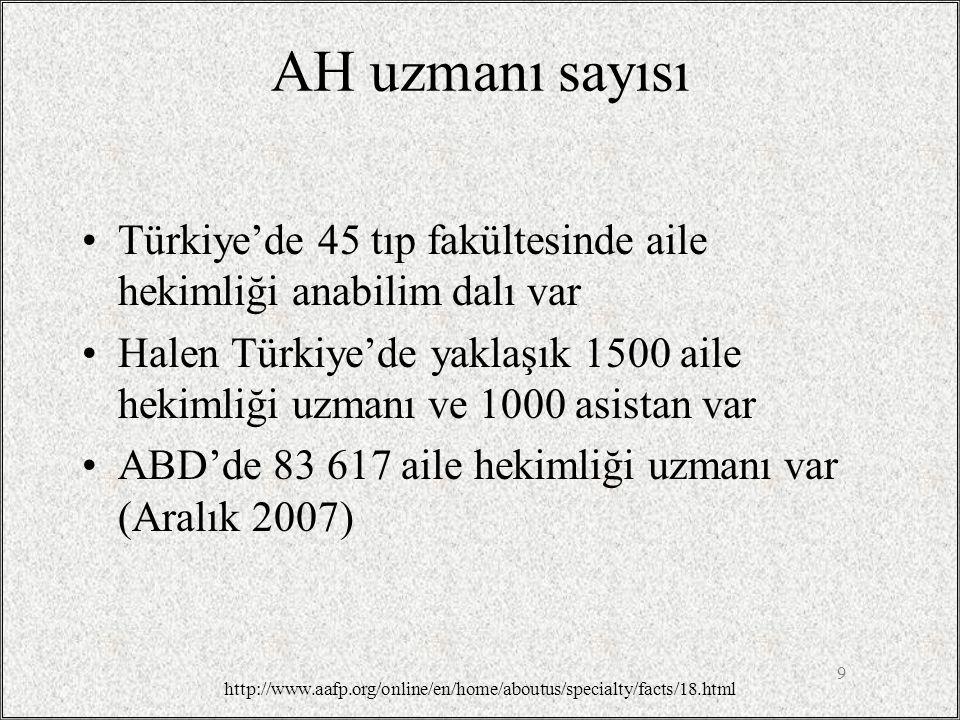 AH uzmanı sayısı Türkiye'de 45 tıp fakültesinde aile hekimliği anabilim dalı var.