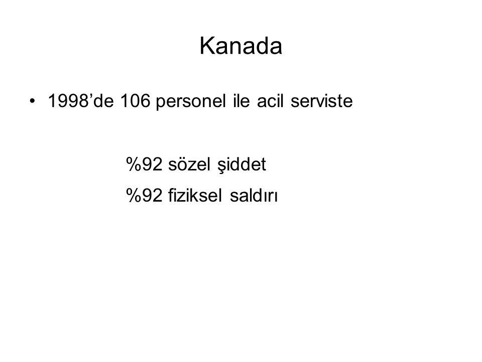 Kanada 1998'de 106 personel ile acil serviste %92 sözel şiddet