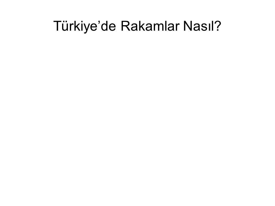 Türkiye'de Rakamlar Nasıl