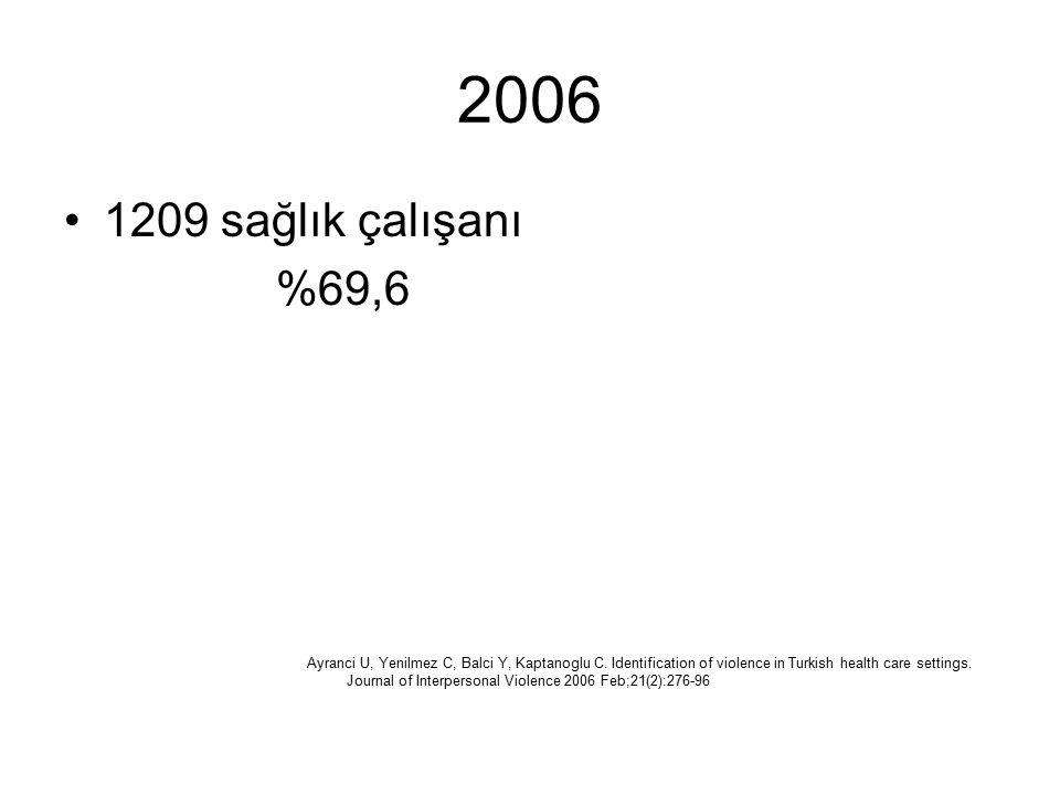 2006 1209 sağlık çalışanı. %69,6.