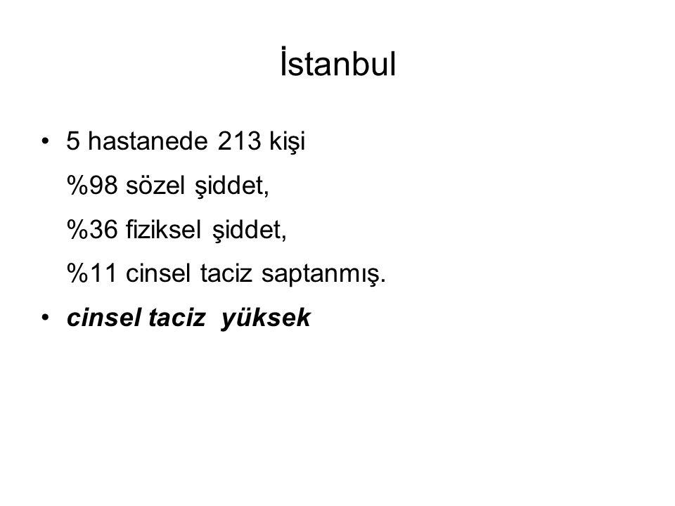 İstanbul 5 hastanede 213 kişi %98 sözel şiddet, %36 fiziksel şiddet,