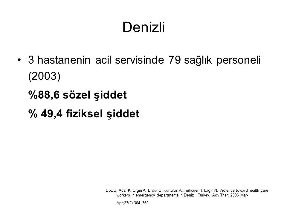 Denizli 3 hastanenin acil servisinde 79 sağlık personeli (2003)