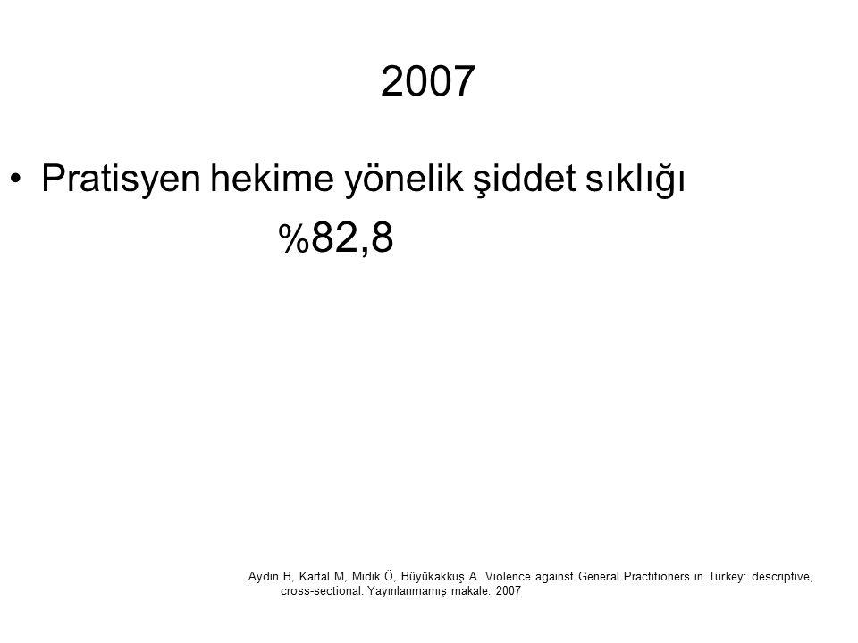 2007 Pratisyen hekime yönelik şiddet sıklığı %82,8