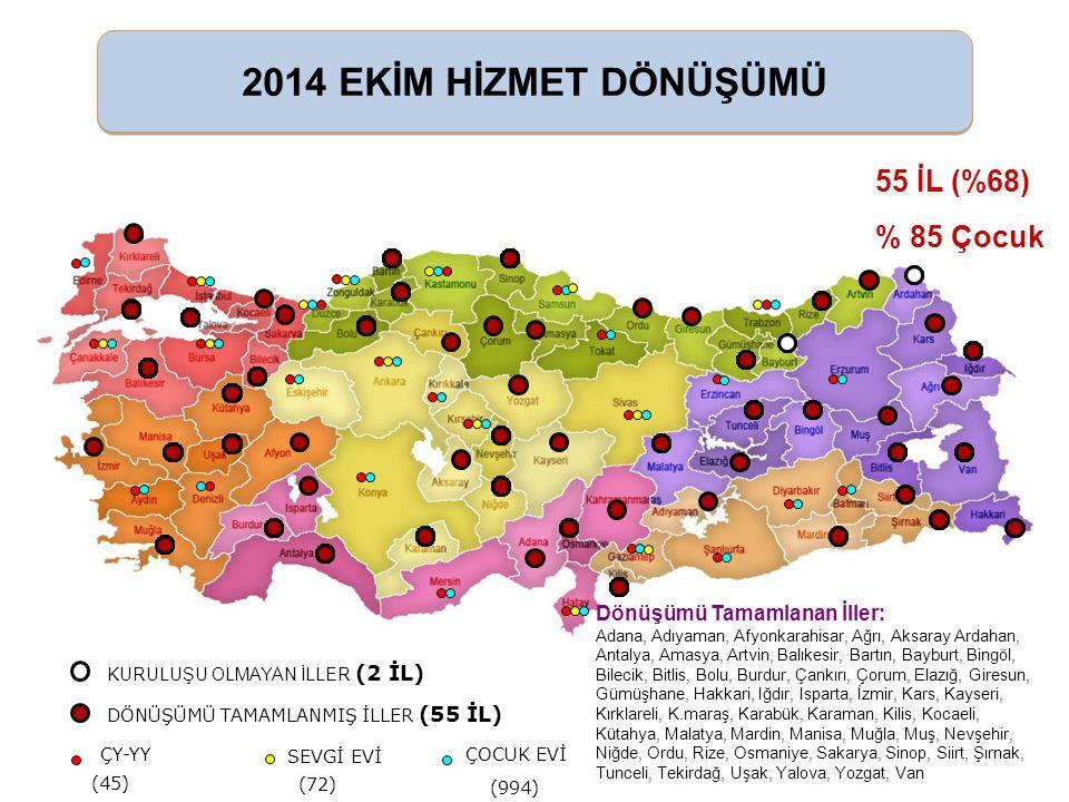 2014 EKİM HİZMET DÖNÜŞÜMÜ 55 İL (%68) % 85 Çocuk