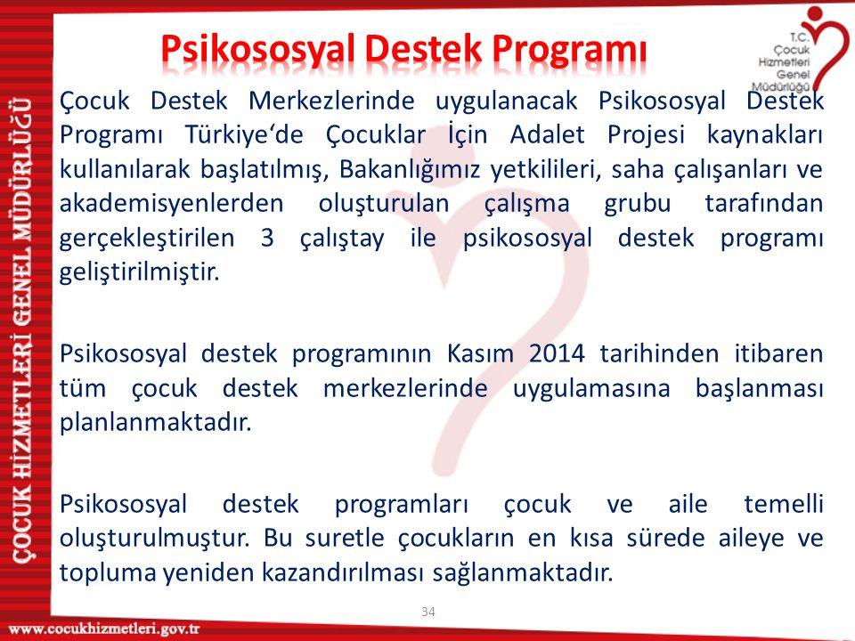 Psikososyal Destek Programı