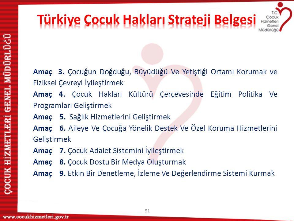 Türkiye Çocuk Hakları Strateji Belgesi